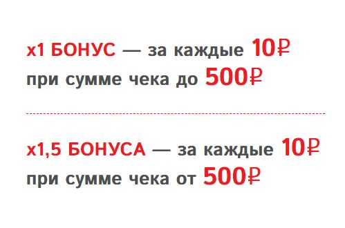 """Схема накопления бонусов на карту сети магазинов """"Верный"""""""