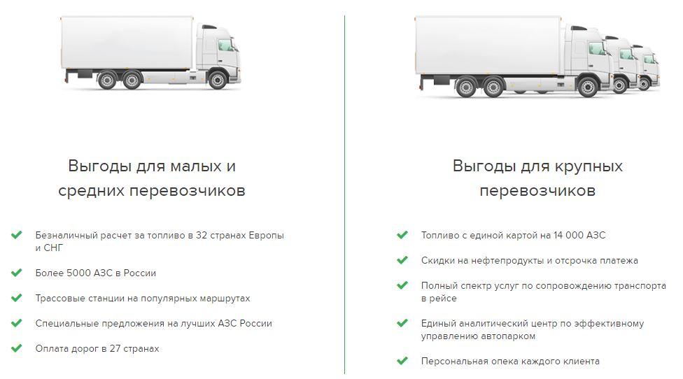 Выгоды для малых, средних и крупных международных перевозчиков