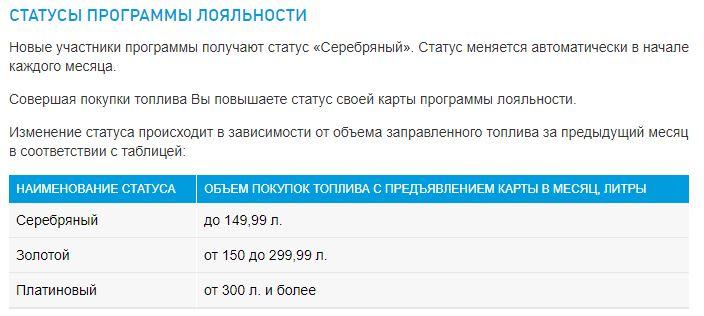 """Статусы программы лояльности Газпромнефть """"Нам по пути"""""""