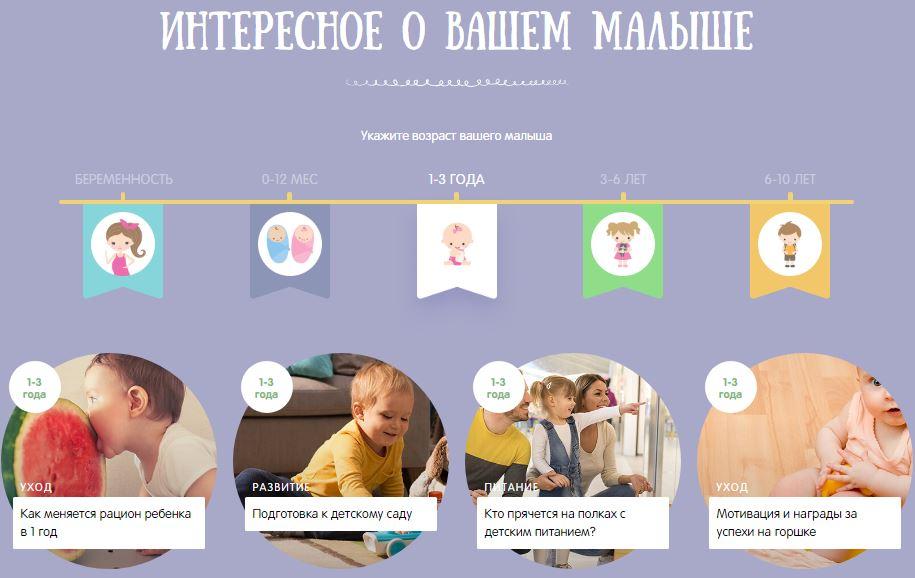 Интересное о малыше - Советы об уходе и воспитании детей