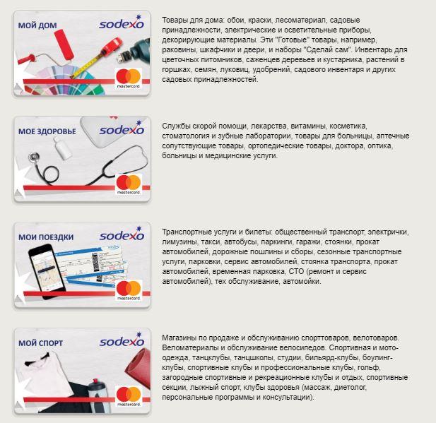 Карты Benefits Pass от компании Sodexo