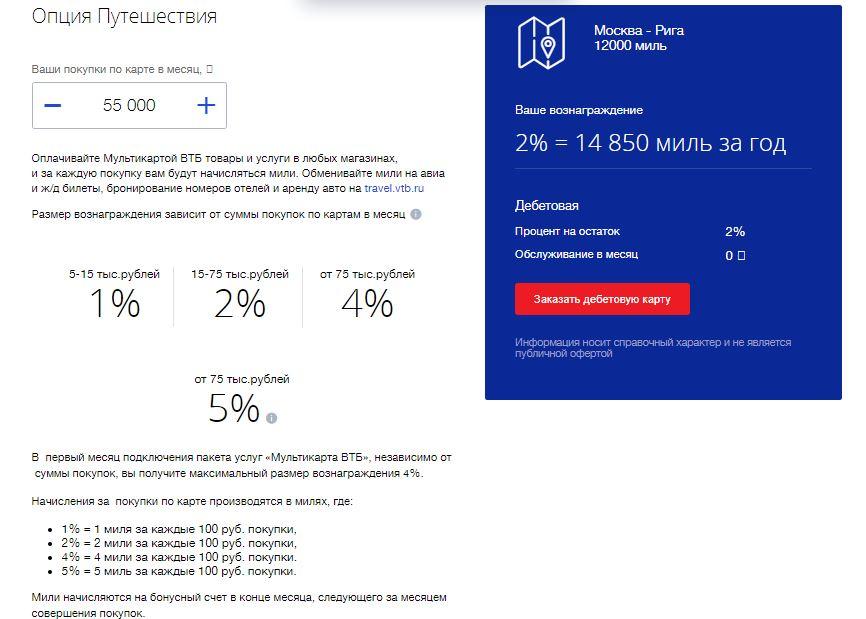 """Мультикарта ВТБ 24 - Опция """"Путешествия"""""""