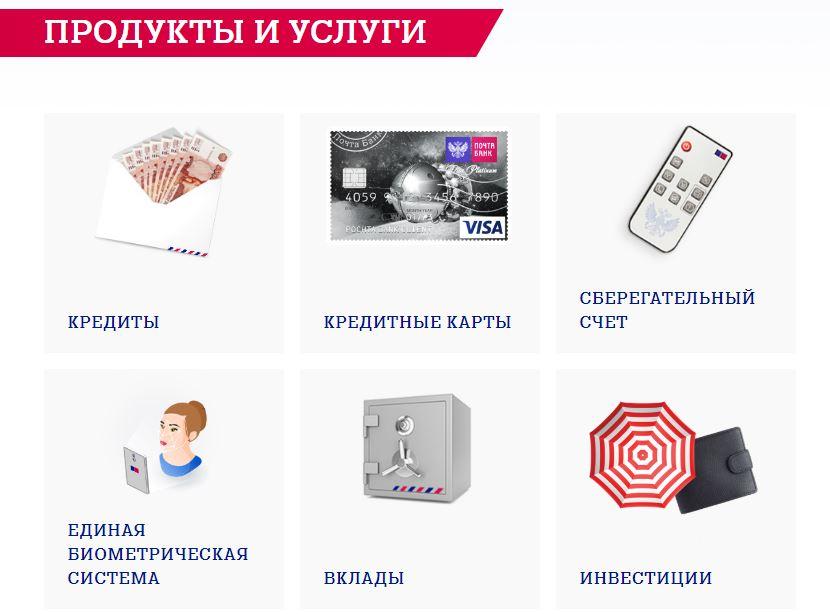 Продукты и услуги Почта Банка